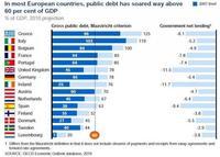 Los países europeos hablan de deuda, a ver si cumplen