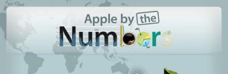 2012 un año importante para Apple contado por infografías