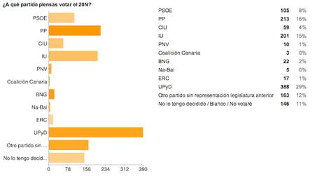 elecciones-20n-2.png