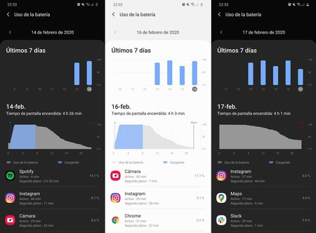 Samsung Galaxy S20 Ultra Analisis Mexico Autonomia Bateria