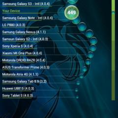 Foto 6 de 8 de la galería benchmarks-mate en Xataka