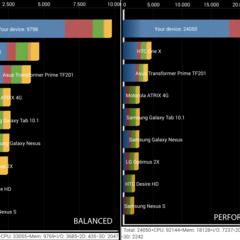 Foto 2 de 7 de la galería benchmarks-3 en Xataka
