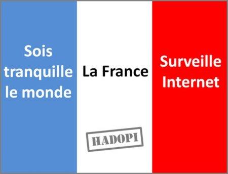 HADOPI tiene a 20.000 franceses en el punto de mira