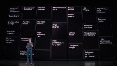 A13 Bionic: así es el cerebro de 8.500 millones de transistores que montan los nuevos iPhone