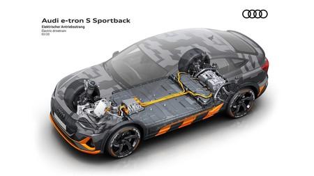 Audi E-Tron S esquema interno