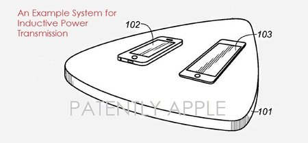 Que no paren las patentes: sistema de carga por inducción y pantalla con relieve cambiante