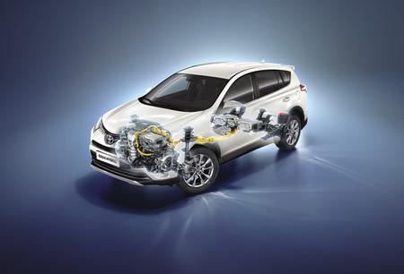 Toyota Rav4 Hybrid sistema tracción