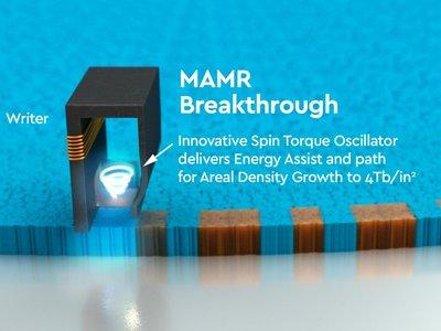 Western Digital nos prepara para los discos duros de 40 TB, las microondas lo cambian todo