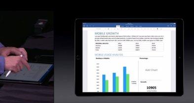 ¿Dejará Microsoft de ofrecer su Office Accreditation Program en los Mac?