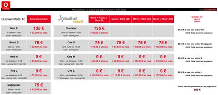 Precios Huawei Mate 10 Con Pago A Plazos Vodafone