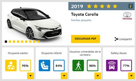 Toyota Euro Ncap 04
