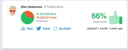 Window Y Theellenshow S Audit Twitter Audit Audit Your Twitter Followers