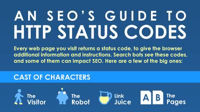 Guía visual de los códigos de estado HTTP y su influencia SEO