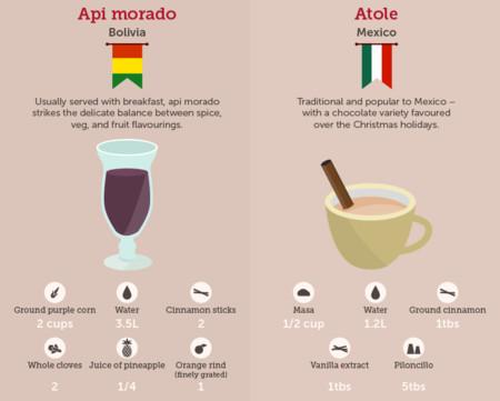 Bebidas Mundo 1
