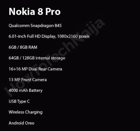Las posibles especificaciones del Nokia 8 Pro