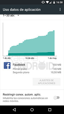 Restringir Datos, Useful Android Function