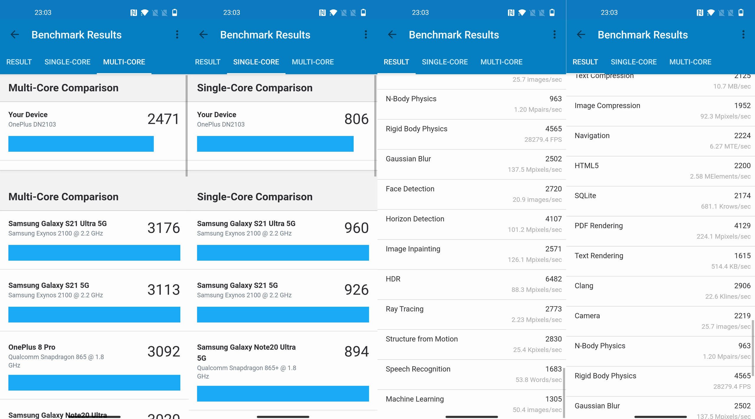 OnePlus Nord 2, benchmarks