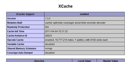 Resultado de phpinfo() con xCache