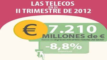 Infografía: Las Telecos en el II Trimestre de 2012