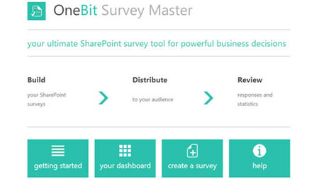 Encuestas SharePoint