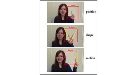 Omron también se apunta a los gestos como método de control