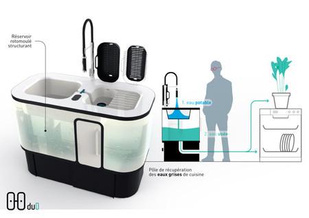 Conceptos innovadores para el hogar inteligente: Duo, el fregadero que reutiliza el agua