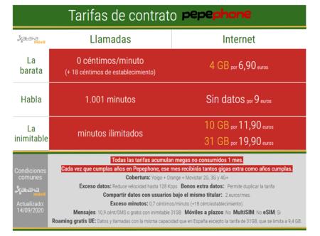 Nuevas Tarifas Moviles De Contrato Pepephone En Septiembre De 2020