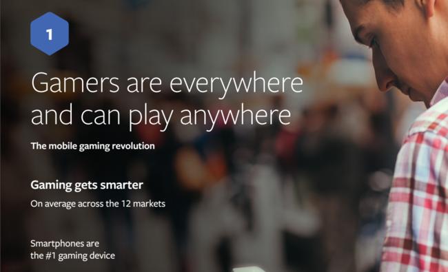 Las redes sociales incrementan el compromiso de los jugadores, según Facebook