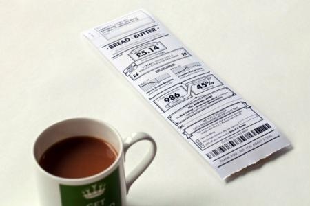 Tickets de la compra, cómo deberían ser