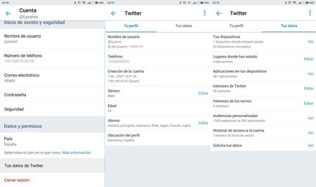 Datos Twitter