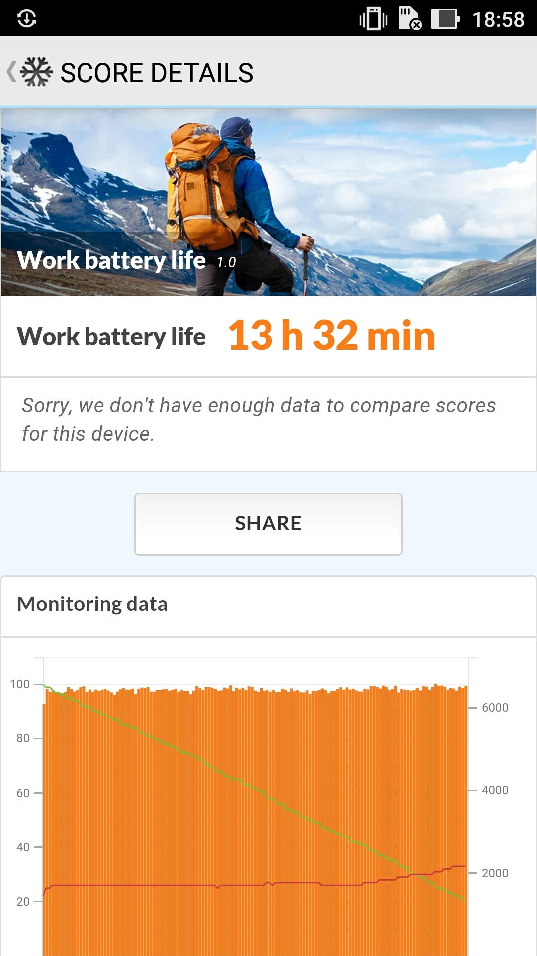 Foto de ASUS Zenfone 3 (ZE552KL), benchmarks (28/29)
