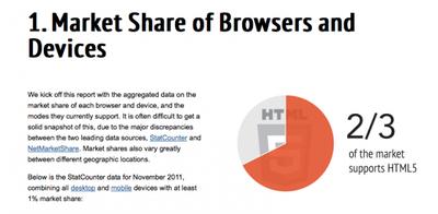 Interesante estudio sobre HTML5 y vídeo