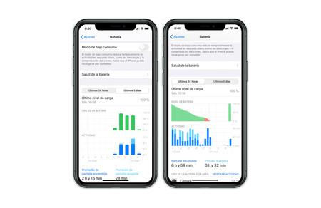 Iphone 11 Pro Autonomia