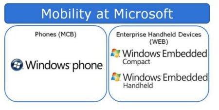 Motorola ES400 estrena el sistema operativo móvil de Microsoft para el mercado empresarial