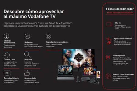 Vodafone Tv Con Decodificador
