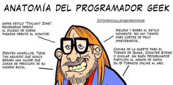 Anatomía del programador