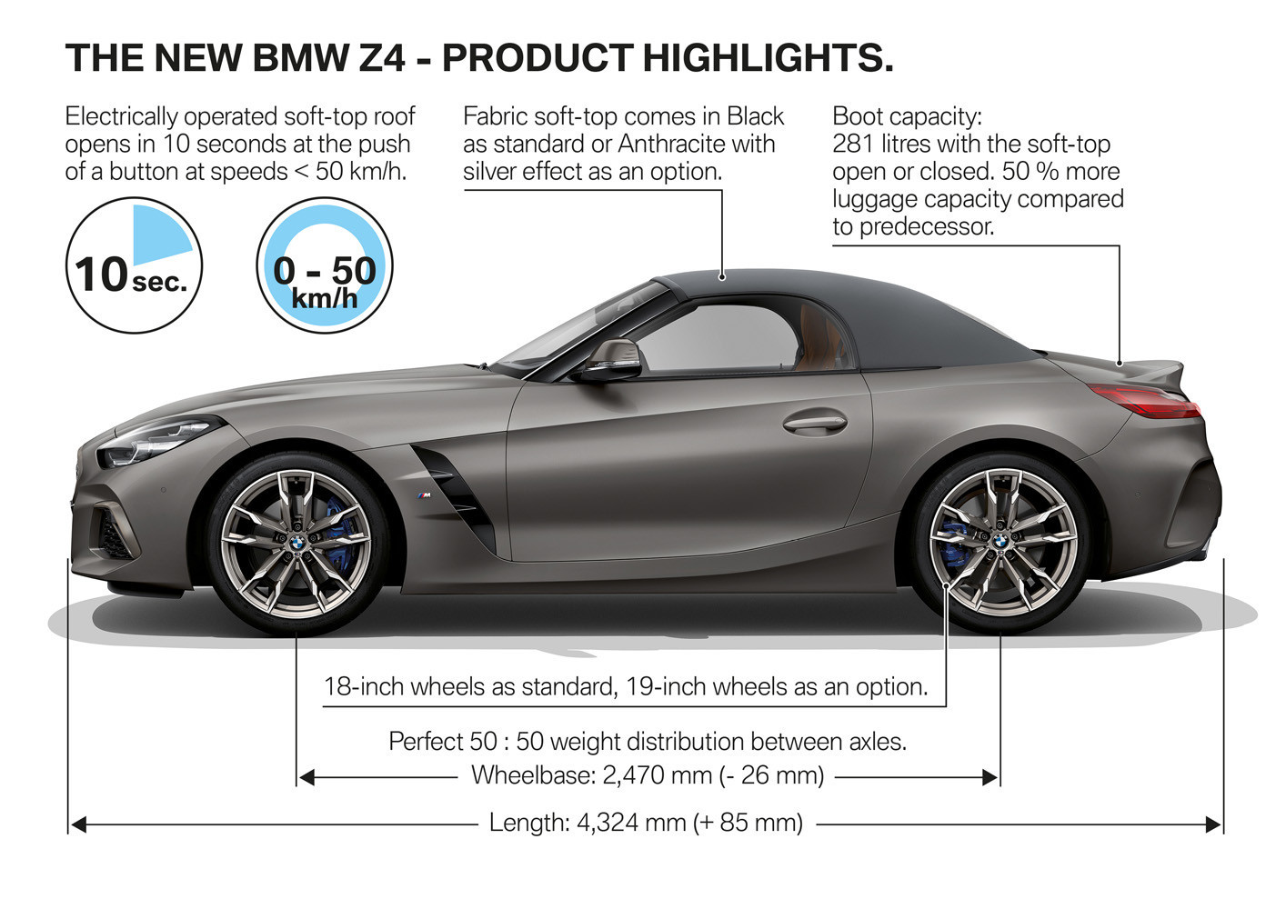 Foto de BMW Z4 (54/56)