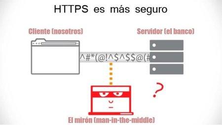 HTTPS es un protocolo más seguro que HTTP