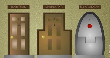 Tres tipos de decisiones para infinidad de problemas
