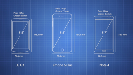 Comparativa Tamaño Iphone 6 Plus