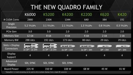 nvidia-quadro-kx200-series-2014-specs.jpg