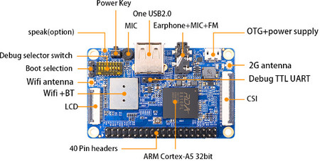Orange Pi 2g Iot