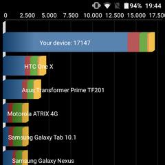 Foto 6 de 6 de la galería benchmarks-del-energy-phone-max-3 en Xataka Android