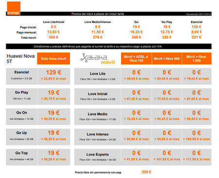 Precios Huawei Nova 5t A Plazos Con Tarifas Orange