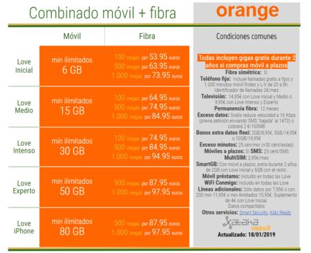 Nuevas Tarifas Orange Love 2019
