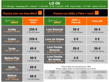Precios Definitivos Lg G6 Con Pago A Plazos Y Tarifas Orange