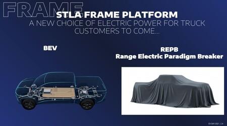 Plataformas Coches Electricos Stellantis 8