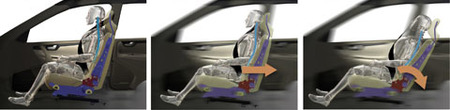 Whiplash Injury Protection System