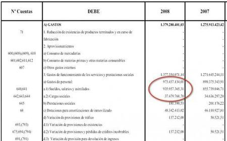 aeat - detalle gastos 2008 - Ampliar imagen