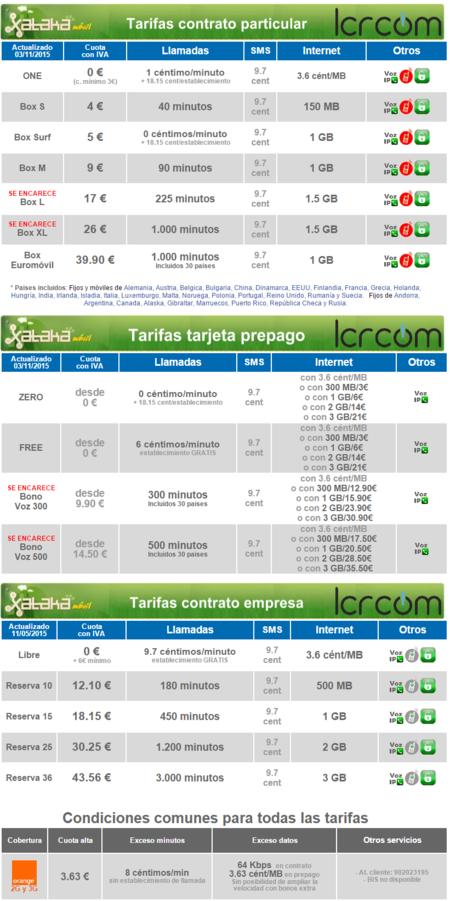 Tarifas Lcrcom